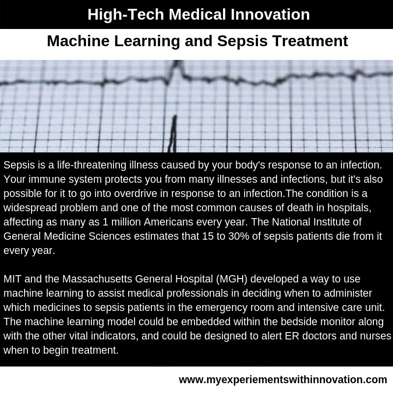 High Tech Medical Innovation