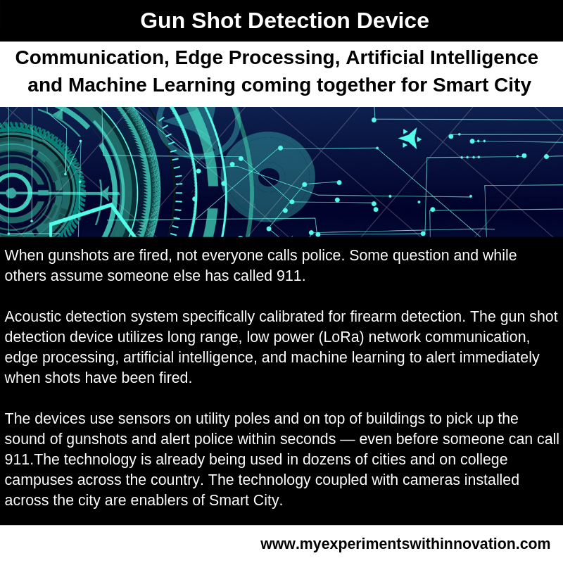 Gun Shot Detection Device